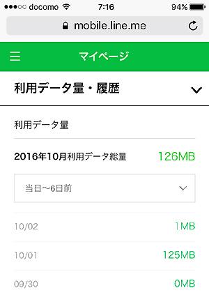 10LINEモバイル利用データ量.jpg