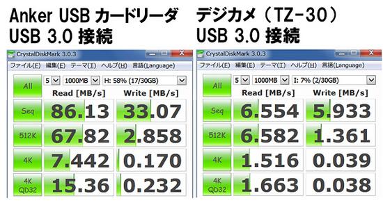12usb3_usb2_speed_compariso.jpg