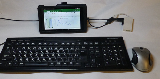 16タブレットと無線マウスexc.jpg