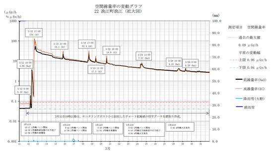 20110311namie_namie.jpg